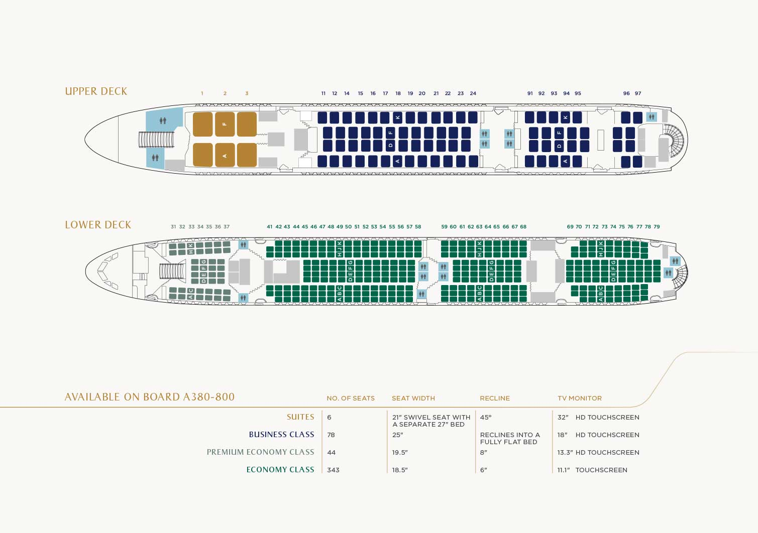 SIA-A380-New-Cabin-Products-Brochure-10