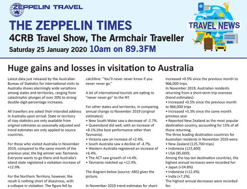 The Zeppelin Times 4CRB Travel Show, Saturday 25 January 2020, 10am on 89.3FM